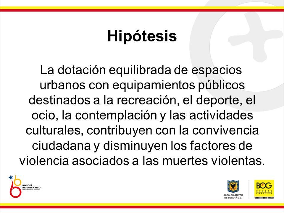 Líneas bandera Bogotá Tasa de homicidios por 100.000 Habitantes.