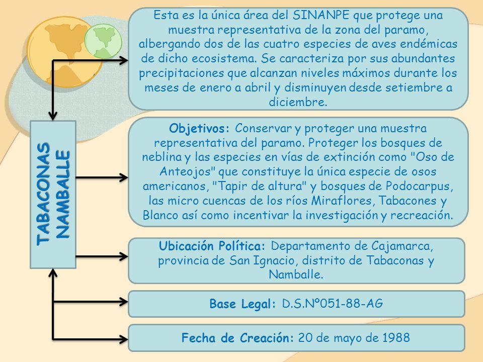 Base Legal: D.S.Nº018-88-AG Fecha de Creación: 2 de marzo de 1988 Ubicación Política: Departamento de Tumbes, provincia de Zarumilla, distrito de Zaru
