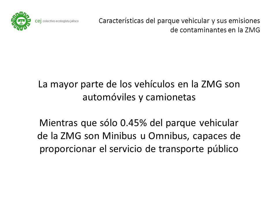 Características del parque vehicular y sus emisiones de contaminantes en la ZMG La mayor parte de los vehículos en la ZMG son automóviles y camionetas Mientras que sólo 0.45% del parque vehicular de la ZMG son Minibus u Omnibus, capaces de proporcionar el servicio de transporte público