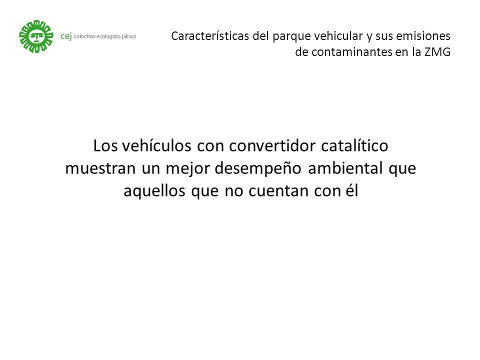 Características del parque vehicular y sus emisiones de contaminantes en la ZMG Los vehículos con convertidor catalítico muestran un mejor desempeño ambiental que aquellos que no cuentan con él