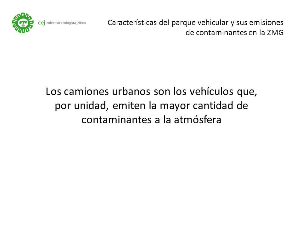 Características del parque vehicular y sus emisiones de contaminantes en la ZMG Los camiones urbanos son los vehículos que, por unidad, emiten la mayor cantidad de contaminantes a la atmósfera