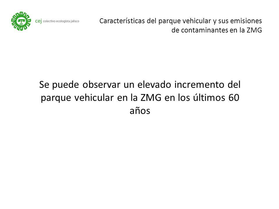 Características del parque vehicular y sus emisiones de contaminantes en la ZMG Se puede observar un elevado incremento del parque vehicular en la ZMG en los últimos 60 años