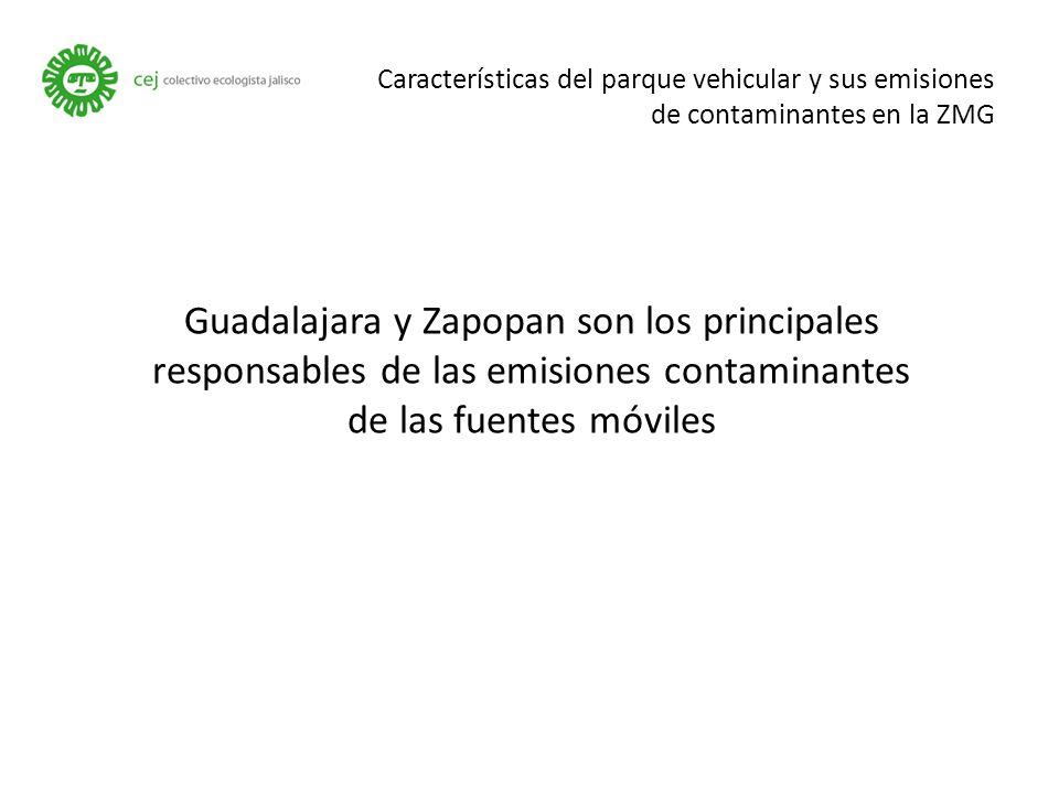 Características del parque vehicular y sus emisiones de contaminantes en la ZMG Guadalajara y Zapopan son los principales responsables de las emisiones contaminantes de las fuentes móviles