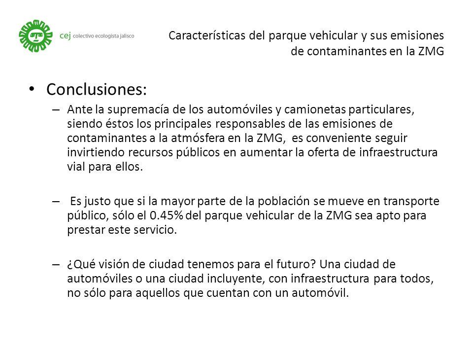 Características del parque vehicular y sus emisiones de contaminantes en la ZMG Conclusiones: – Ante la supremacía de los automóviles y camionetas particulares, siendo éstos los principales responsables de las emisiones de contaminantes a la atmósfera en la ZMG, es conveniente seguir invirtiendo recursos públicos en aumentar la oferta de infraestructura vial para ellos.