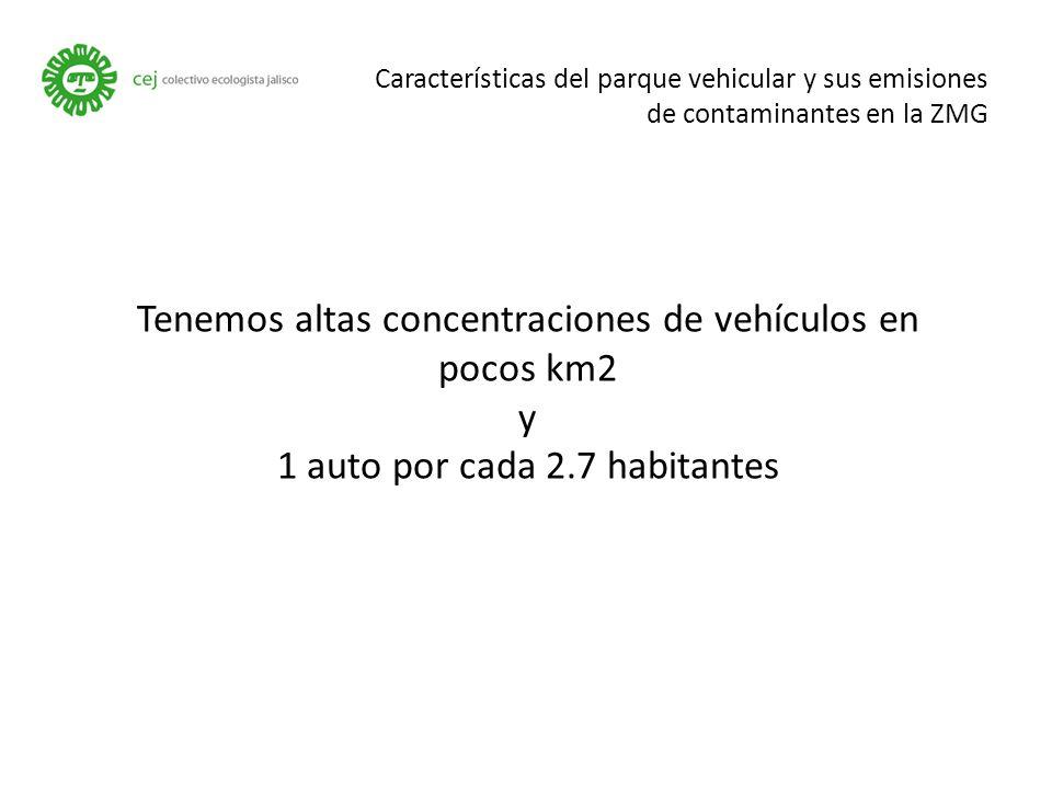 Características del parque vehicular y sus emisiones de contaminantes en la ZMG Tenemos altas concentraciones de vehículos en pocos km2 y 1 auto por cada 2.7 habitantes