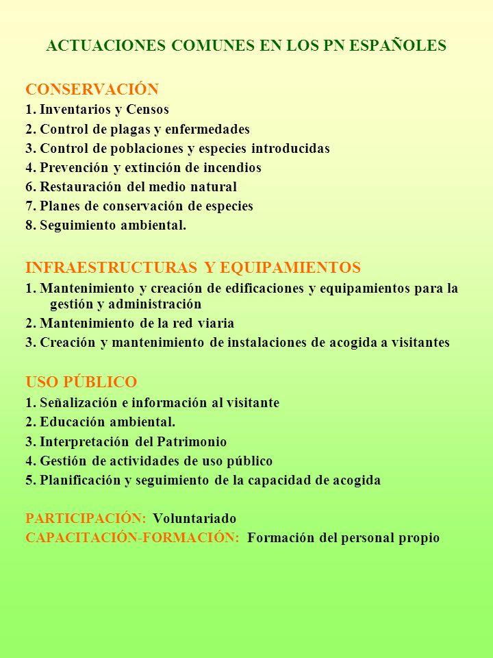 ACTUACIONES COMUNES EN LOS PN ESPAÑOLES CONSERVACIÓN 1. Inventarios y Censos 2. Control de plagas y enfermedades 3. Control de poblaciones y especies
