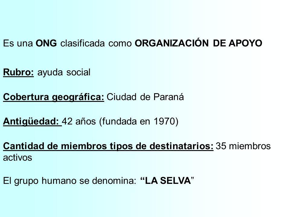 Es una ONG clasificada como ORGANIZACIÓN DE APOYO Rubro: ayuda social Cobertura geográfica: Ciudad de Paraná Antigüedad: 42 años (fundada en 1970) Can