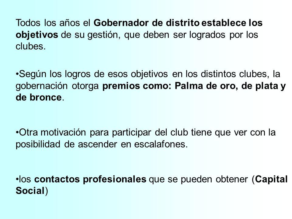 Todos los años el Gobernador de distrito establece los objetivos de su gestión, que deben ser logrados por los clubes. Según los logros de esos objeti