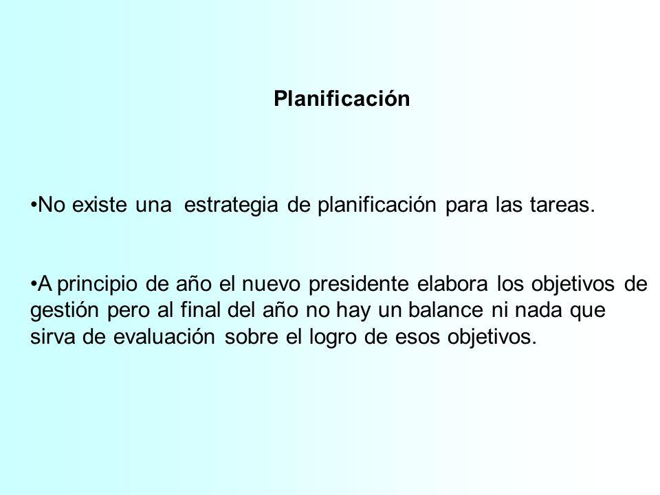 Planificación No existe una estrategia de planificación para las tareas. A principio de año el nuevo presidente elabora los objetivos de gestión pero