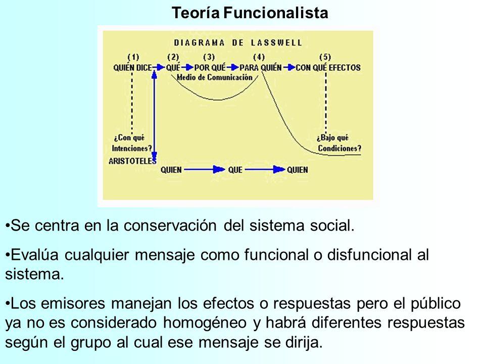 Teoría Funcionalista Se centra en la conservación del sistema social. Evalúa cualquier mensaje como funcional o disfuncional al sistema. Los emisores
