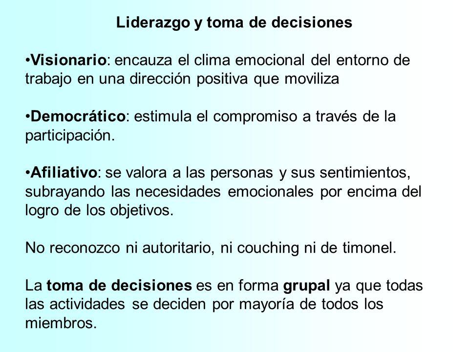 Liderazgo y toma de decisiones Visionario: encauza el clima emocional del entorno de trabajo en una dirección positiva que moviliza Democrático: estim