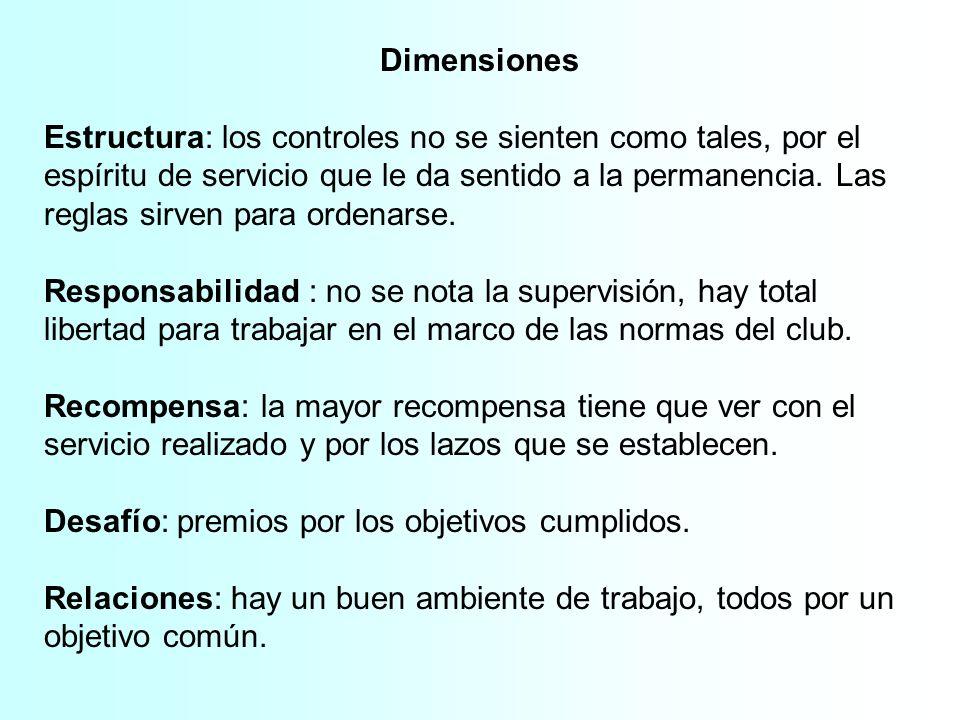 Dimensiones Estructura: los controles no se sienten como tales, por el espíritu de servicio que le da sentido a la permanencia. Las reglas sirven para