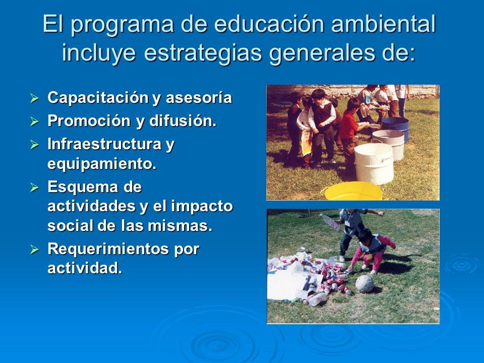 V. Programa general de educación ambiental. Ya teniendo la información necesaria de todo el sitio se procederá a proponer actividades encaminadas a pr