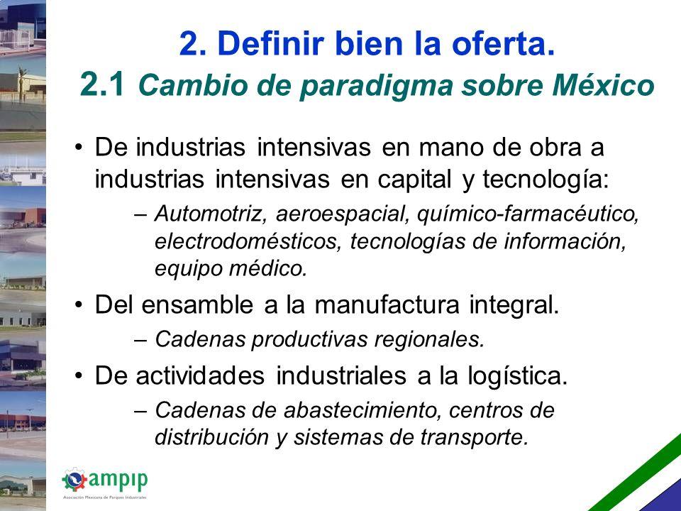 2.DEFINIR BIEN LA OFERTA Venta del producto: México.