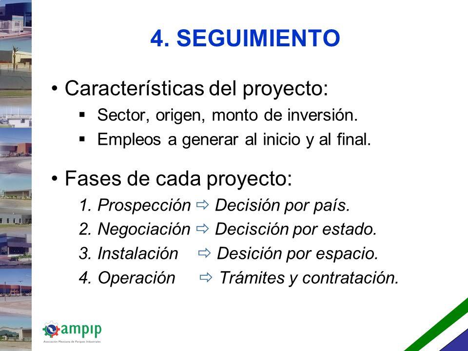 4.SEGUIMIENTO Características del proyecto: Sector, origen, monto de inversión.