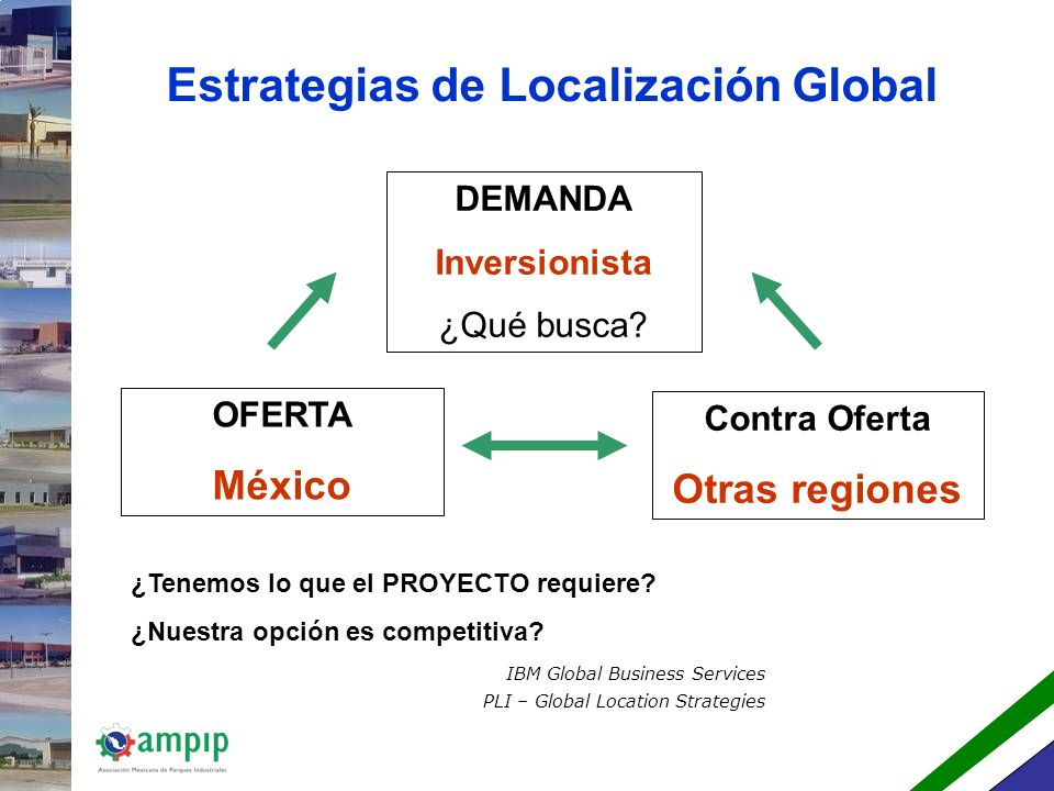 Foreign Service representation and inward investment promotion: Investing in Mexico. Claudia Avila Connelly Directora General Asociación Mexicana de P