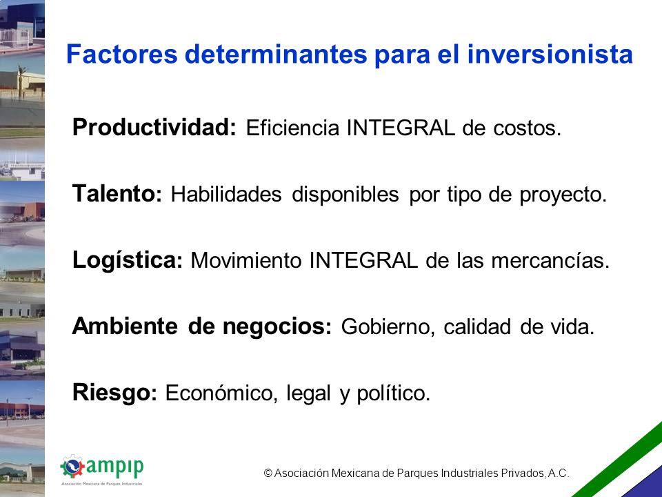 Estrategias de Localización Global OFERTA México DEMANDA Inversionista ¿Qué busca.