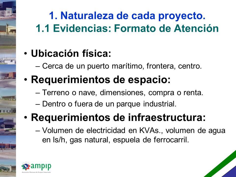 1.NATURALEZA DE CADA PROYECTO DE INVERSION Organigrama corporativo, división responsable.