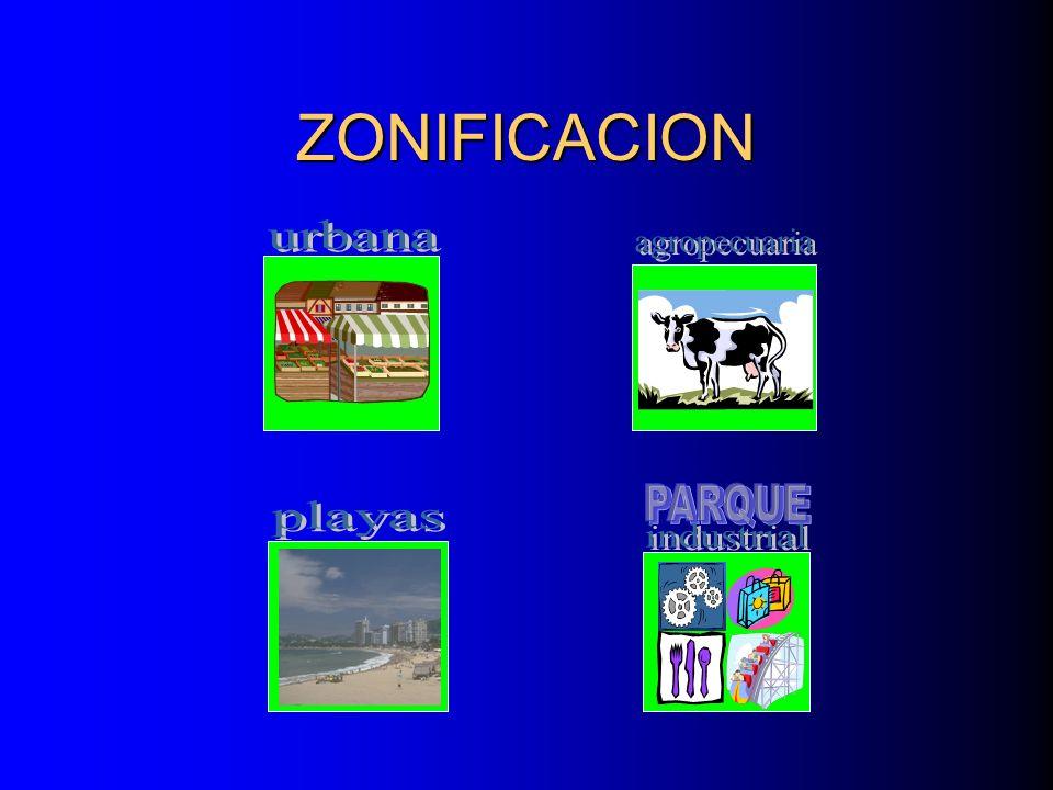 ZONIFICACION