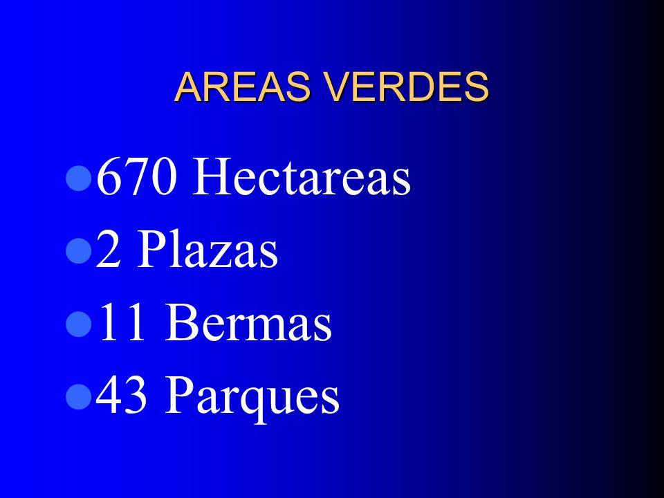 AREAS VERDES 670 Hectareas 2 Plazas 11 Bermas 43 Parques