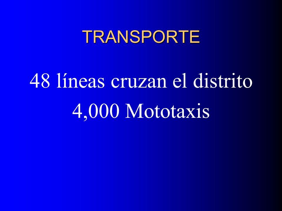 TRANSPORTE 48 líneas cruzan el distrito 4,000 Mototaxis