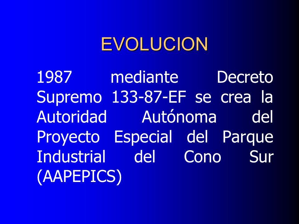 1987 mediante Decreto Supremo 133-87-EF se crea la Autoridad Autónoma del Proyecto Especial del Parque Industrial del Cono Sur (AAPEPICS) EVOLUCION