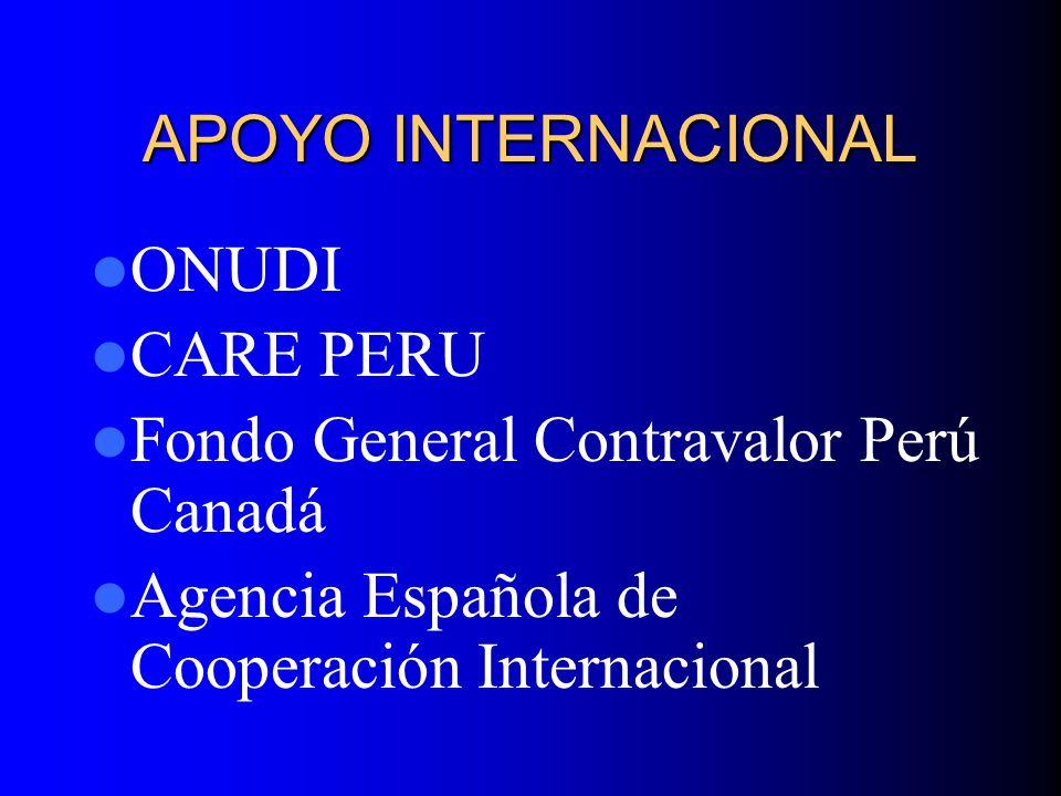 APOYO INTERNACIONAL ONUDI CARE PERU Fondo General Contravalor Perú Canadá Agencia Española de Cooperación Internacional