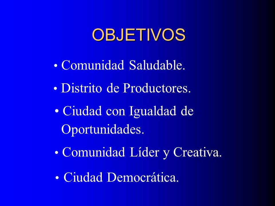 OBJETIVOS Ciudad Democrática. Comunidad Saludable. Distrito de Productores. Ciudad con Igualdad de Oportunidades. Comunidad Líder y Creativa.