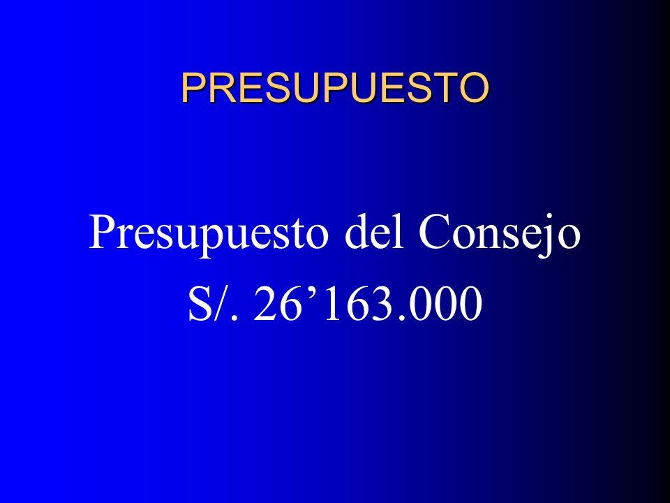 PRESUPUESTO Presupuesto del Consejo S/. 26163.000