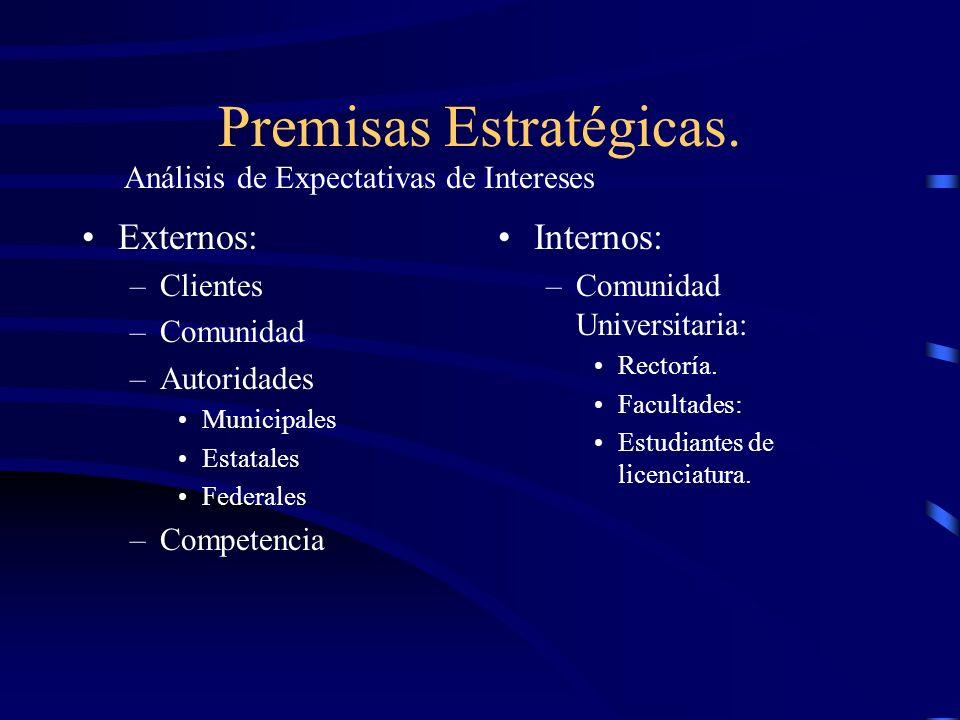PROPÓSITO Definir la Planeación Estratégica del Parque Universitario Las Orquídeas.