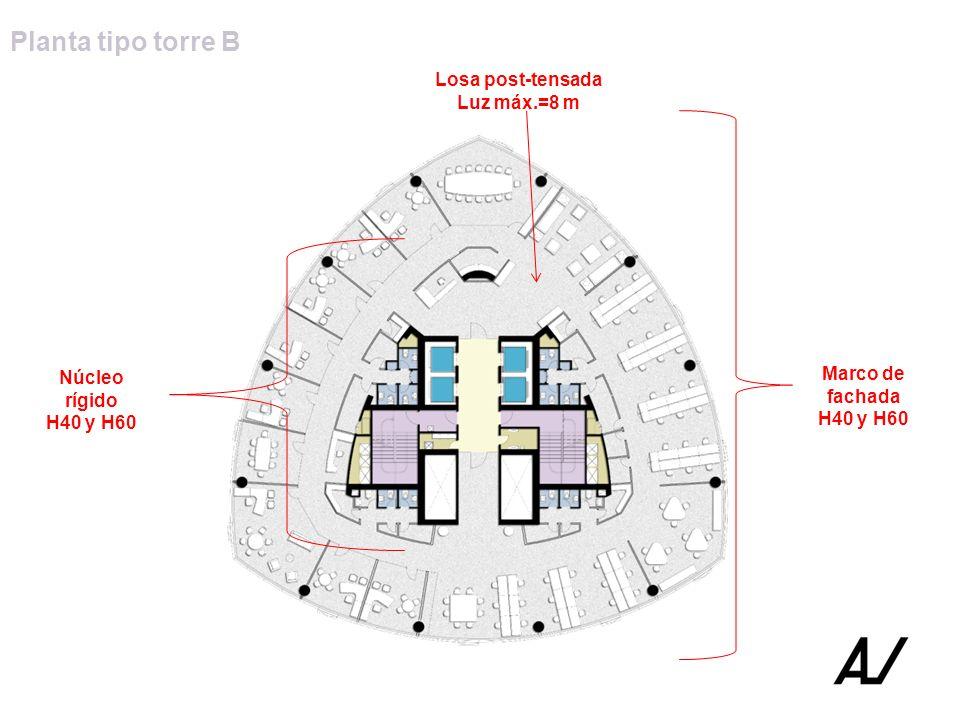 Planta tipo torre B Núcleo rígido H40 y H60 Marco de fachada H40 y H60 Losa post-tensada Luz máx.=8 m