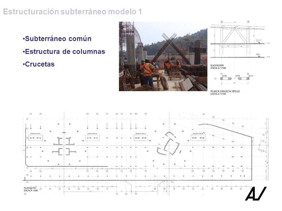 Estructuración subterráneo modelo 1 Subterráneo común Estructura de columnas Crucetas