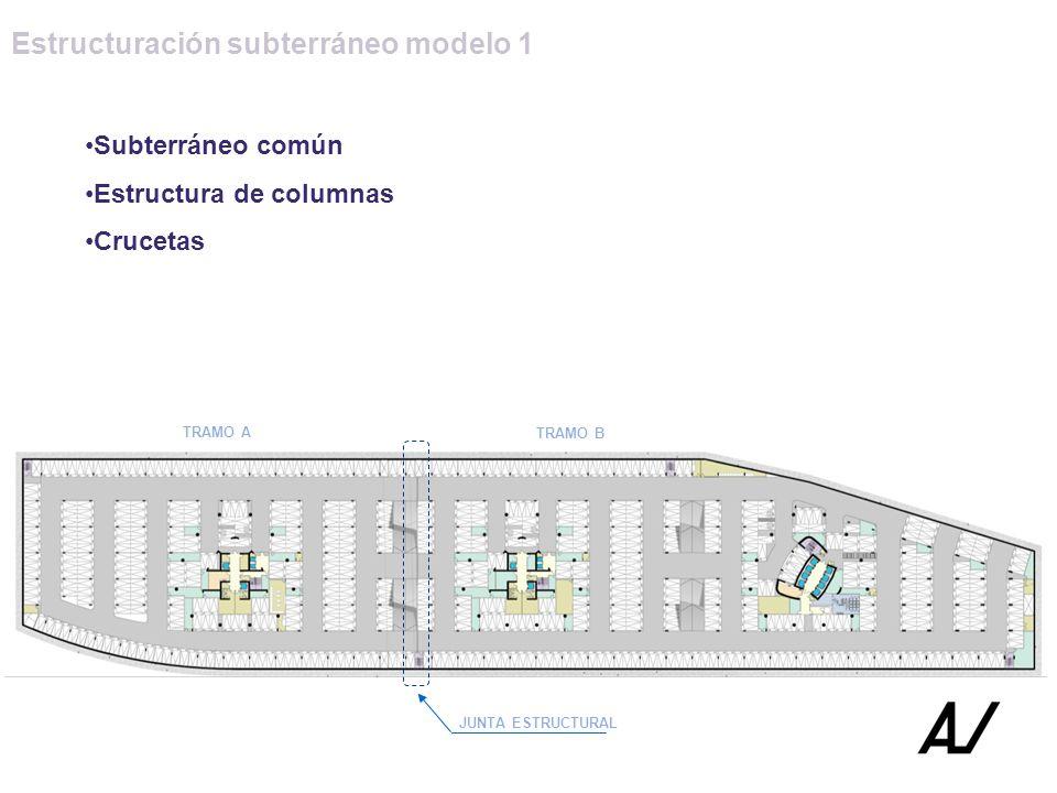 Estructuración subterráneo modelo 1 Subterráneo común Estructura de columnas Crucetas JUNTA ESTRUCTURAL TRAMO A TRAMO B