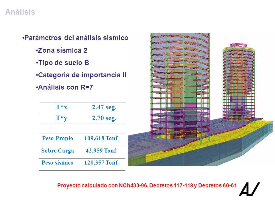 Análisis Parámetros del análisis sísmico Zona sísmica 2 Tipo de suelo B Categoría de importancia II Análisis con R=7 T*x2.47 seg. T*y2.70 seg. Peso Pr