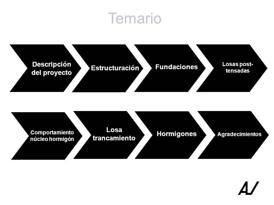 Temario Descripción del proyecto Fundaciones Losas post- tensadas Comportamiento núcleo hormigón Losa trancamiento Agradecimientos Hormigones Estructu