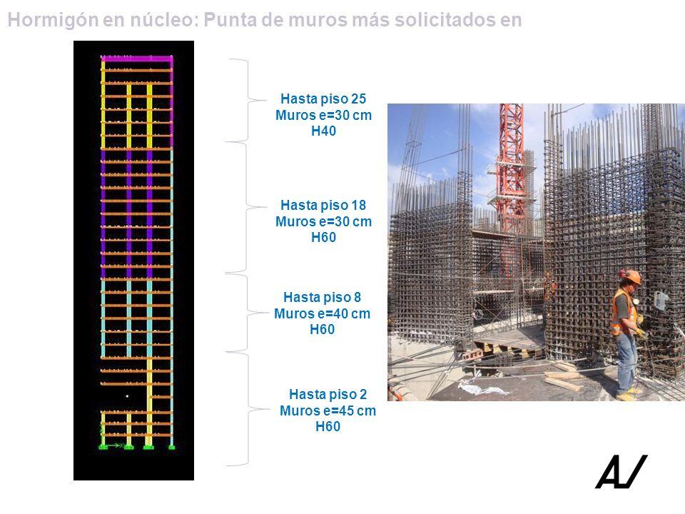 Hormigón en núcleo: Punta de muros más solicitados en Hasta piso 2 Muros e=45 cm H60 Hasta piso 8 Muros e=40 cm H60 Hasta piso 18 Muros e=30 cm H60 Ha