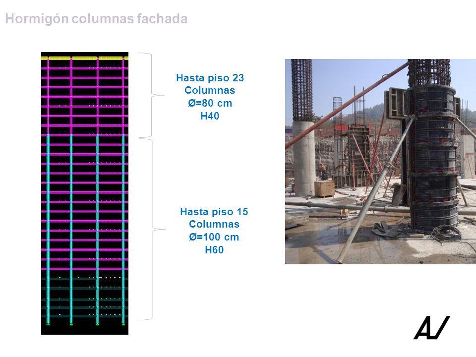 Hormigón columnas fachada Hasta piso 15 Columnas Ø=100 cm H60 Hasta piso 23 Columnas Ø=80 cm H40