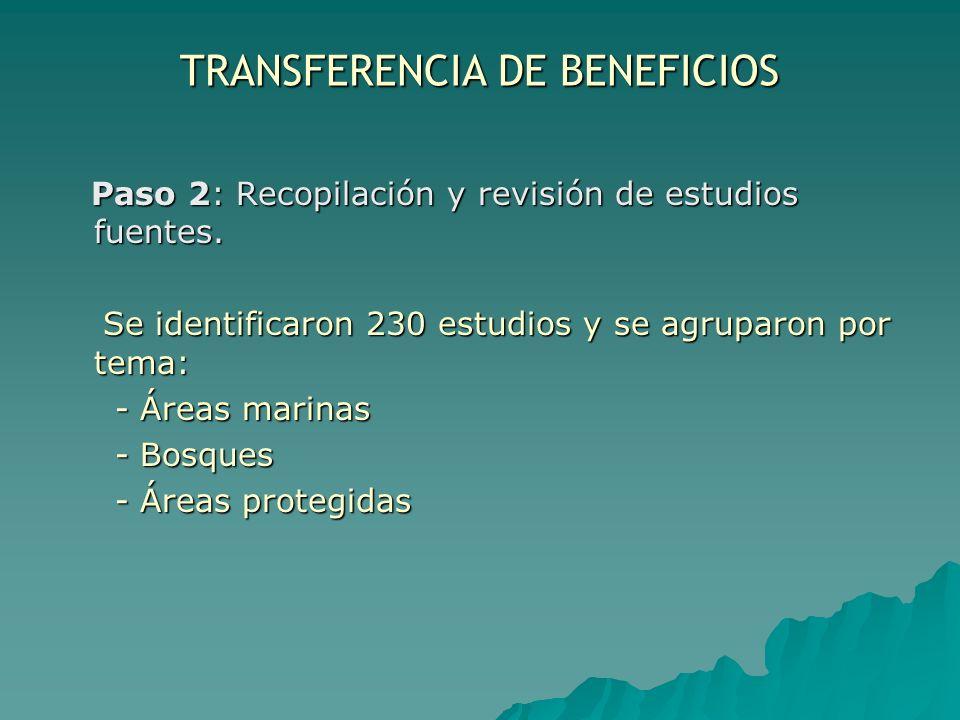 TRANSFERENCIA DE BENEFICIOS Paso 2: Recopilación y revisión de estudios fuentes. Paso 2: Recopilación y revisión de estudios fuentes. Se identificaron