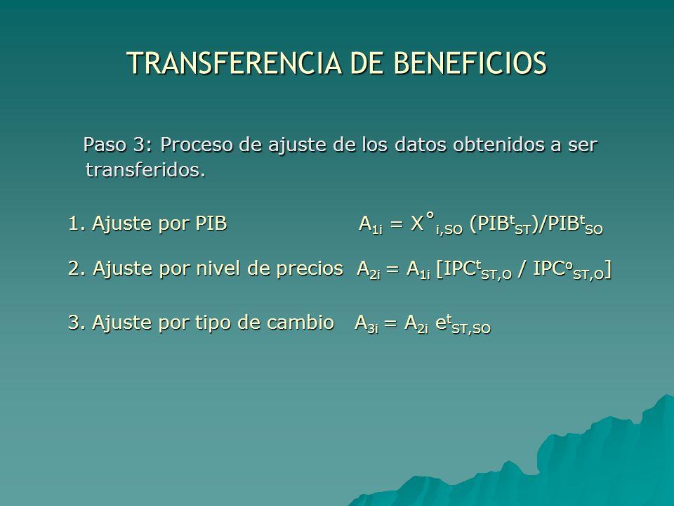 TRANSFERENCIA DE BENEFICIOS Paso 3: Proceso de ajuste de los datos obtenidos a ser transferidos. Paso 3: Proceso de ajuste de los datos obtenidos a se
