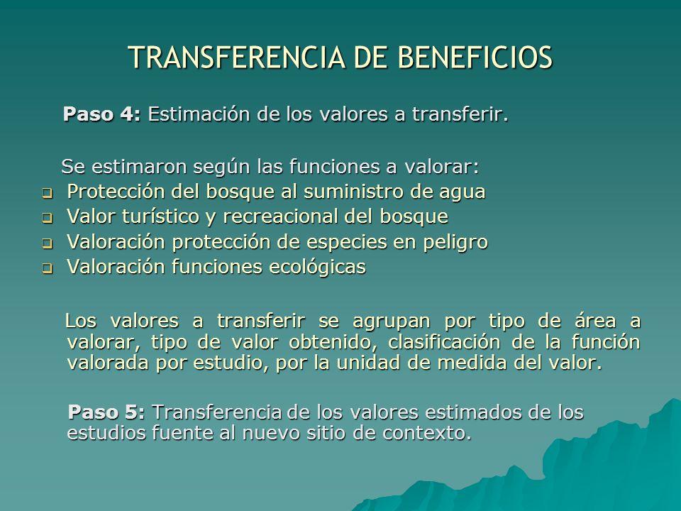 TRANSFERENCIA DE BENEFICIOS Paso 4: Estimación de los valores a transferir. Paso 4: Estimación de los valores a transferir. Se estimaron según las fun