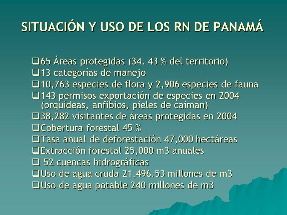 SITUACIÓN Y USO DE LOS RN DE PANAMÁ 65 Áreas protegidas (34. 43 % del territorio) 65 Áreas protegidas (34. 43 % del territorio) 13 categorías de manej