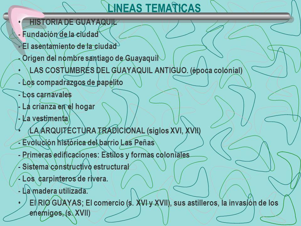 LINEAS TEMATICAS HISTORIA DE GUAYAQUIL - Fundación de la ciudad - El asentamiento de la ciudad - Orígen del nombre santiago de Guayaquil LAS COSTUMBRE