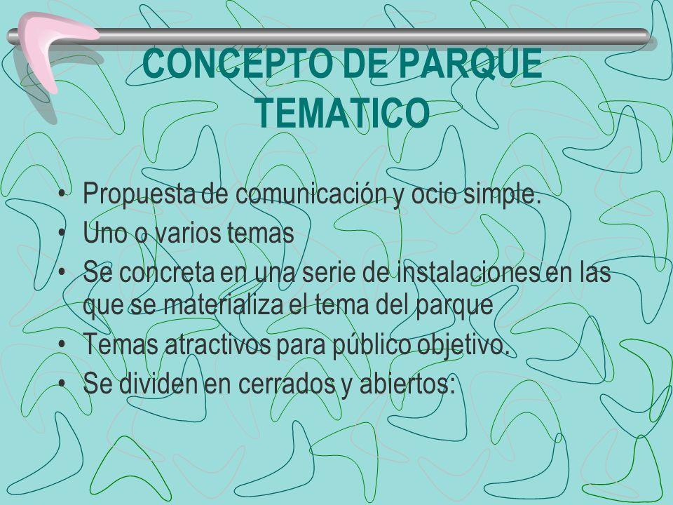 CONCEPTO DE PARQUE TEMATICO Propuesta de comunicación y ocio simple. Uno o varios temas Se concreta en una serie de instalaciones en las que se materi