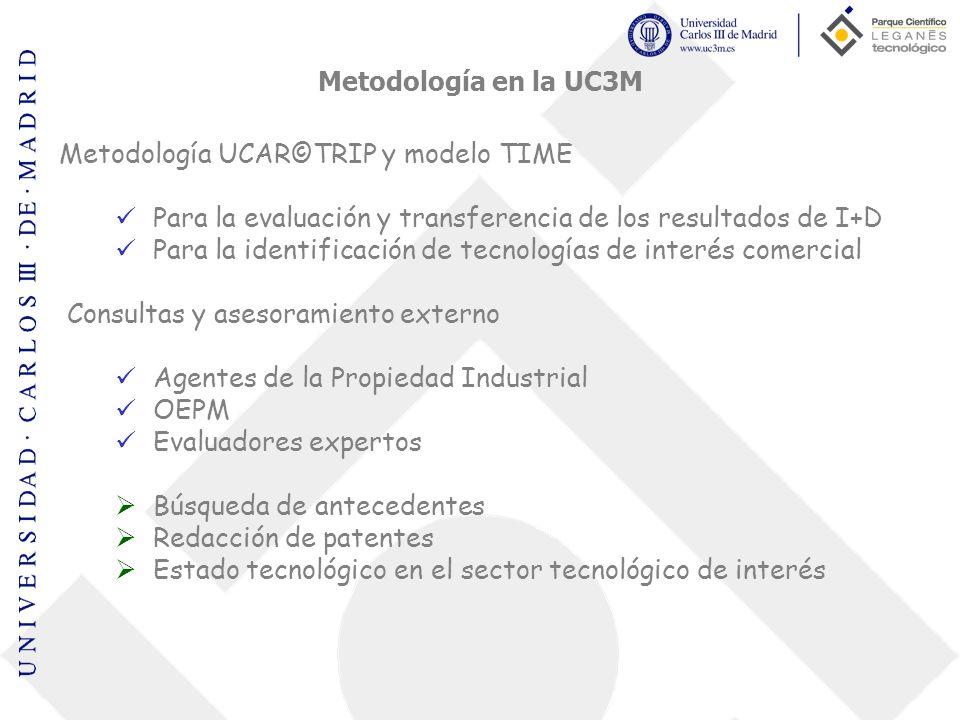 Metodología en la UC3M Metodología UCAR©TRIP y modelo TIME Para la evaluación y transferencia de los resultados de I+D Para la identificación de tecno