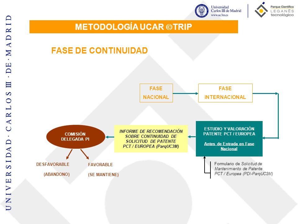 ESTUDIO Y VALORACIÓN PATENTE PCT / EUROPEA Antes de Entrada en Fase Nacional INFORME DE RECOMENDACIÓN SOBRE CONTINUIDAD DE SOLICITUD DE PATENTE PCT /