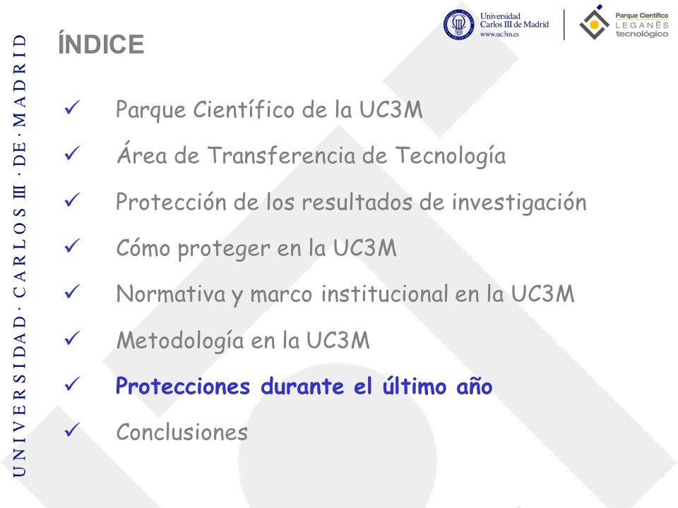 ÍNDICE Parque Científico de la UC3M Área de Transferencia de Tecnología Protección de los resultados de investigación Cómo proteger en la UC3M Normati