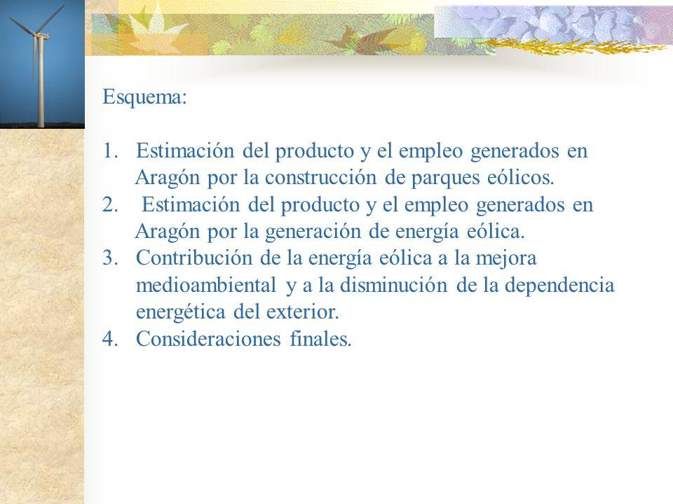 Esquema: 1.Estimación del producto y el empleo generados en Aragón por la construcción de parques eólicos. 2. Estimación del producto y el empleo gene
