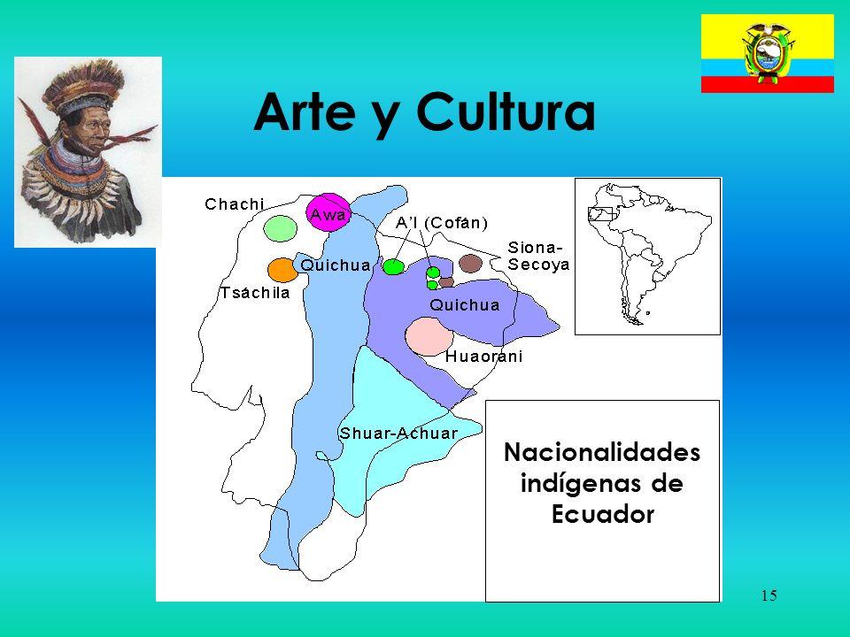 15 Arte y Cultura Nacionalidades indígenas de Ecuador