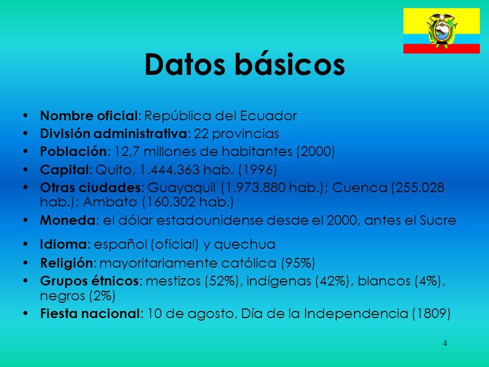 4 Datos básicos Nombre oficial : República del Ecuador División administrativa : 22 provincias Población : 12,7 millones de habitantes (2000) Capital