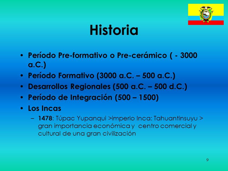 9 Historia Período Pre-formativo o Pre-cerámico ( - 3000 a.C.) Período Formativo (3000 a.C. – 500 a.C.) Desarrollos Regionales (500 a.C. – 500 d.C.) P